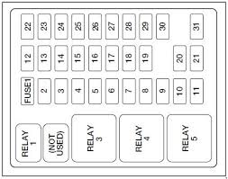 2001 ford f 250 fuse panel diagram not lossing wiring diagram • 1999 2001 ford f 250 350 450 550 fuse box diagram fuse diagram rh knigaproavto ru 2000 ford f250 fuse panel diagram 2001 ford f 250 fuse box diagram
