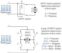 dc motors and stepper motors used as actuators dc motor directional control