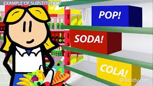 Resultado de imagem para Completion of the study of economic goods