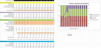 Spreadsheet Tracking Spreadsheet For Tracking Starter Builds The Fresh Loaf