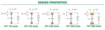 Tji Span Chart Floor Framing Design Fine Homebuilding