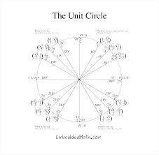 Unit Circle Sin Cos Tan Chart Tangent Sin Cos Chart Donatebooks Co