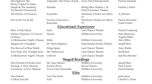 Resume Actor Resume Format Charismatic Acting Resume Template For