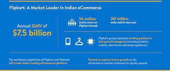 Walmart Flipkart Acquisition Walmart Acquires Flipkart For