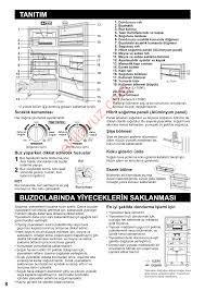 Sharp SJ-63MGY Buzdolabı - Kullanma Kılavuzu - Sayfa:3 - ekilavuz.com
