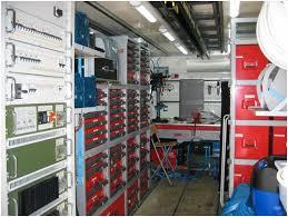 Repairing And Maintenance Energotest Hu Turnkey Solutions Repairing Maintenance