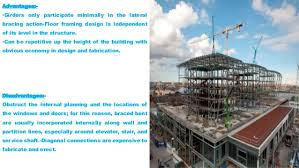 exterior wall construction in high rise buildings. flat-plate and flat slab structure; 13. exterior wall construction in high rise buildings o