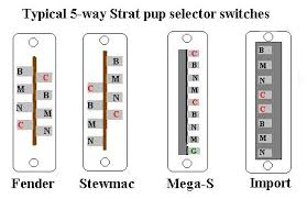 the ultimate wiring th updated ultimate guitar a pin out for aria switches thanks to stuartm65