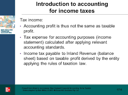 income tax payable balance sheet accounting for income taxes chapter ppt video online download