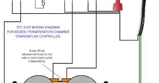 stc 1000 temp controller wiring diagram kegerator keezer stc 1000 temp controller wiring diagram kegerator keezer posts blog and greenhouses