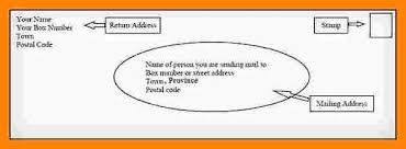 mailing a letter format mail letter format how to mail a letter example