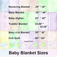 Baby Blanket Size Quilt Dimensions Small Of Batting For Best Rag ... & baby blanket size sizes chart . Adamdwight.com