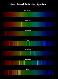 Emission Spectrum Emission Spectra Periodic Table Google Search Ap Chem 5 Atomic