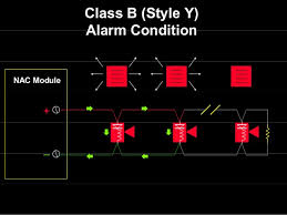 back to basics when is class a fire alarm wiring required at Fire Alarm Wiring Styles Diagrams