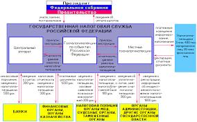 назначение Поиск по тегам ru реферат назначение и обязанности полиции рф