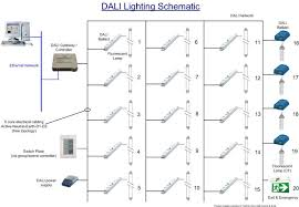 dali wiring diagram wiring wiring diagrams instructions Light Sensor 277V Wiring-Diagram dali ballast wiring diagram free vehicle diagrams