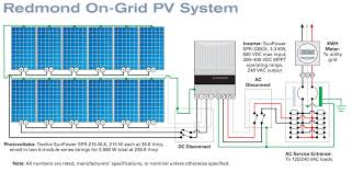 kw pv wiring diagram discover your wiring diagram collections pv wiring diagram nilza