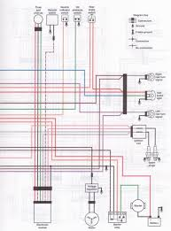 ironhead sportster wiring diagram ironhead image harley 5 pole ignition switch wiring diagram wiring diagram on ironhead sportster wiring diagram