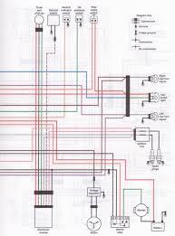 2005 sportster wiring diagram wiring diagram schematics 1987 harley sportster wiring diagram ironhead simplified wiring