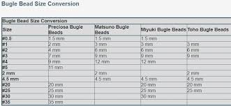 Bead Size Conversion Chart Bugle Beads Guide History Sizes Shapes Big Bead Little