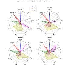Spider Chart Lamasa Jasonkellyphoto Co
