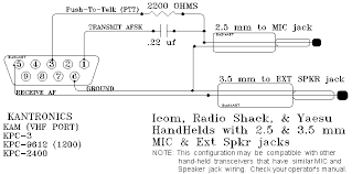 connection diagrams tnc to the transceiver i1wqrlinkradio com icom handhelds 2 5mm and 3 5mm mic extspkr jacks to kantronics kpc kam