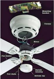 wire a ceiling fan readingrat net Installing Ceiling Fan Light Kit Wiring install ceiling fan light kit lighting fixtures, lamps & more, wiring diagram installing ceiling fan light kit wiring