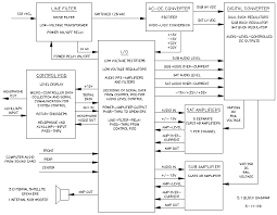 klipsch promedia v5 1 amplifier repair block diagram of indigo bash amplifier in klipsch promedia v5 1