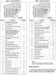 2014 audi tt fuse box diagram 2014 wiring diagrams online
