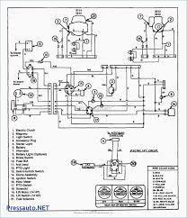 Contemporary double pole toggle switch wiring diagram elaboration