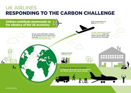 uk airlines are responding to the carbon challenge new report airlines uk carbon infographic airlinecontribution highresolution