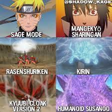 Shadow.Kage - The evolution of Naruto and Sasuke, as they...