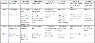 Sara Stakeley: Sample 2 Week Clean Eating Meal Plan