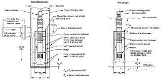 ge ac motor wiring diagrams inspirational ge led wiring diagram ge ac motor wiring diagrams luxury general electric single phase motor wiring diagram awesome
