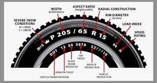 Tire Sizes Tire Sizes On Cars