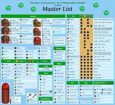 Community Center Master List Stardewvalley