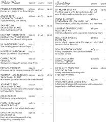 the alchemist menu menu for the alchemist spinningfields  the alchemist spinningfields menu