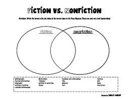 Fiction Vs Nonfiction Venn Diagram Fiction Vs Nonfiction Venn Diagram Worksheet By Holly Daley Tpt