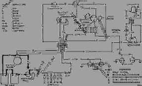 wiring diagram track type tractor caterpillar d6c d6c tractor wiring diagram track type tractor caterpillar d6c d6c tractor power shift 24u00001 00712 machine starting and electrical system 777parts