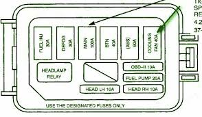 ford econoline van fuse diagram automotive wiring 1997 ford econoline van fuse panel diagram 1997 auto wiring on 2001 ford econoline van fuse