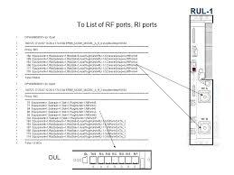 31 new ro wiring diagram mommynotesblogs ro plant wiring diagram 31 new ro wiring diagram