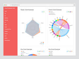 Js Chart Library 30 Best Javascript Chart Graph Libraries Tools Bashooka