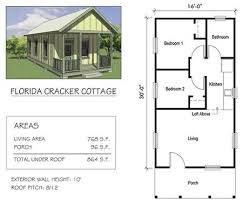 tiny house builders florida. Tiny Home Builders Florida Attractive Inspiration 15 1000 Images About TinyHouse On Pinterest House