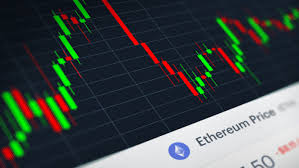 Ethereum Technical Analysis Chart Technical Analysis Ethereum Eth Crashes 18 After
