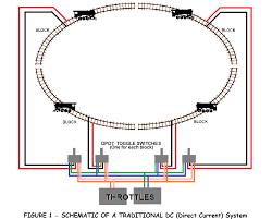 dcc advanced rh nottawasagamodelrailway com dcc train wiring diagram model railroad dc wiring