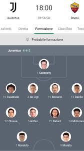 Juventus e la sua storia - La formazione della Juve