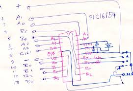 picture of the r etch process