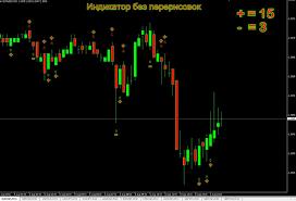 Торговля бинарными опционами 60 секунд стратегия 3 свечи