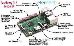 smart motion detection security system using raspberry pi (pdf Raspberry Pi 3 Wiring Diagram figure 4 raspberry pi 3 model b raspberry pi 3 led wiring diagram
