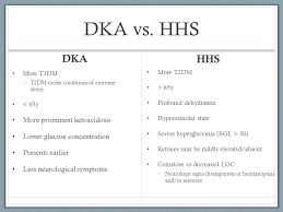 Hhs Vs Dka Chart Diabetic Ketoacidosis Dka 99 Topics Presentation August 20
